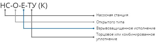 Условное обозначение насосной станции под спецпараметры Старт-Гидромаш