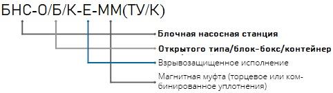 Условное обозначение насосной станции Старт-Гидромаш